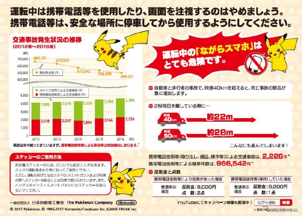 スマホ 罰則 中 運転 スマホながら運転は罰則がすごい12月から道路交通法改正