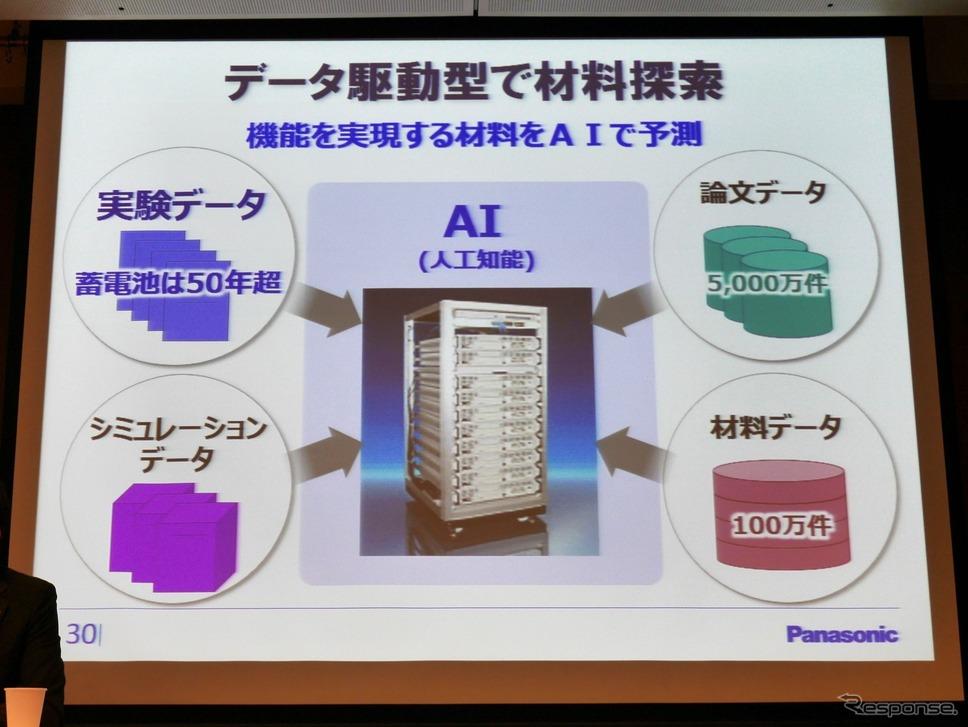 相澤氏のプレゼンテーション資料