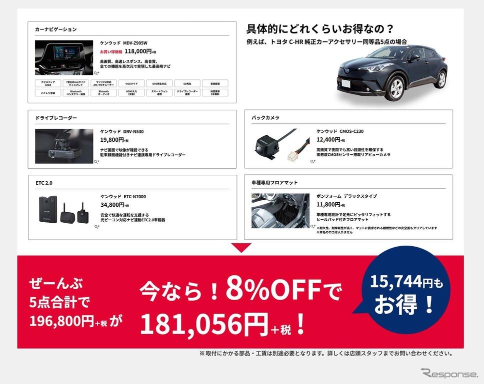 トヨタC-HRのお得な例