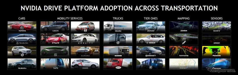 エヌビディアの自動車関連企業パートナー群