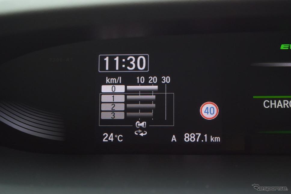 ロングラン燃費はミニバンとしては望外の良さだった。