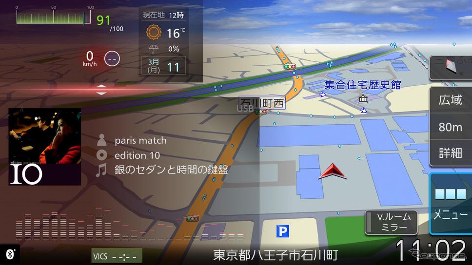 オーガニックGUIの表示は変更可能