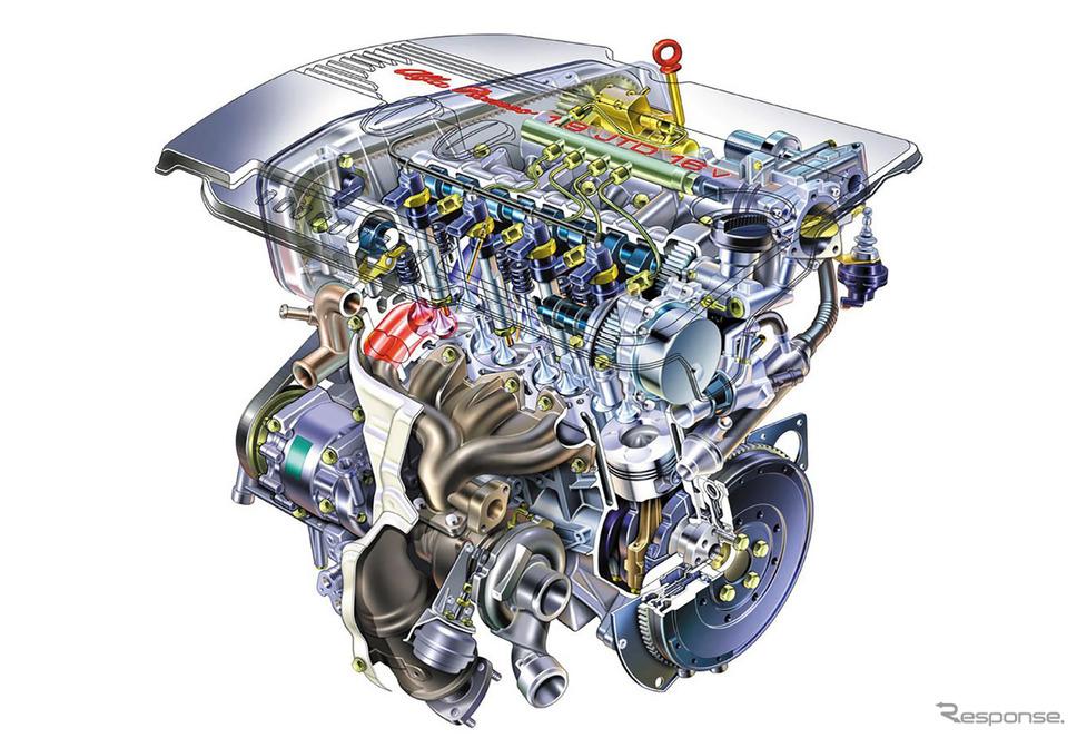コモンレール式を採用した実用車初のクリーンディーゼルエンジン「JTD」