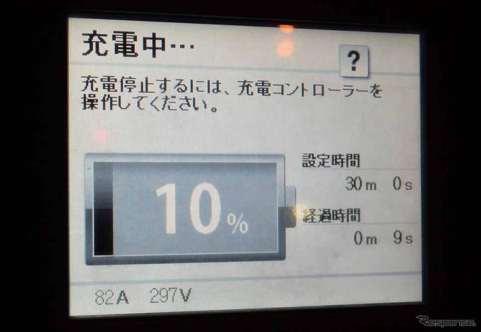 出力44kWの充電器でのベストスコア。スタート時の充電率は低い時で7%、高いときで12%だった。このときは10%で、充電器出力は24.4kW。