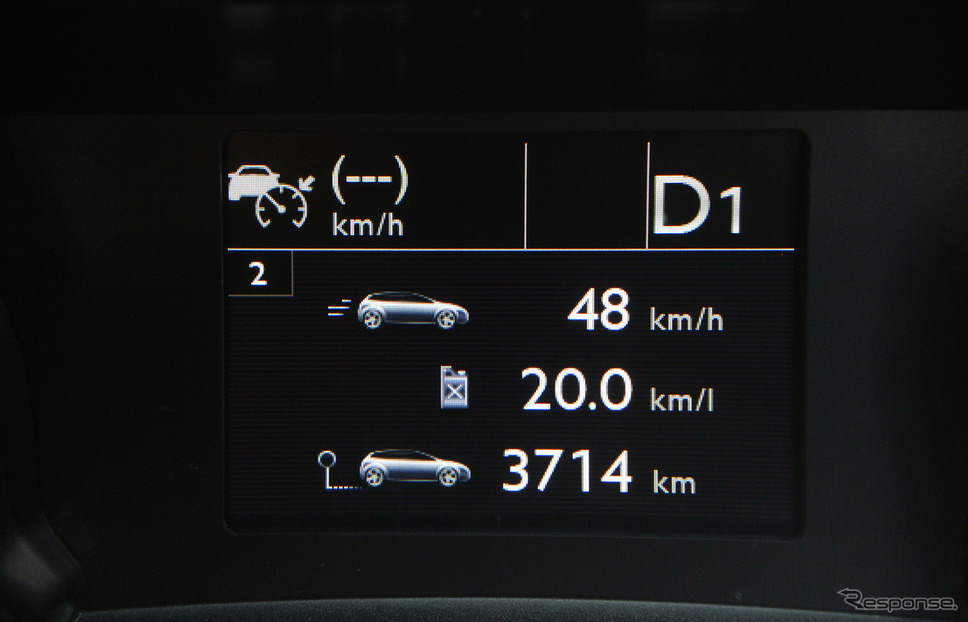 総走行距離3714.7km。トリップメーターは2000kmで0km表示に戻る仕様だった。