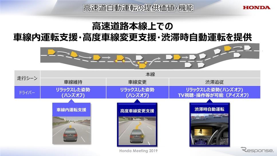 高速道路本線での自動運転技術(ホンダミーティング2019)