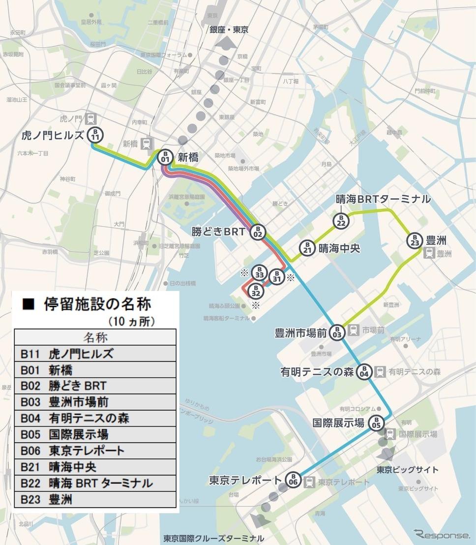 本格運行ルート。※選手村地区内停留施設3か所(B31・B32・B33)の名称は今後決定する。