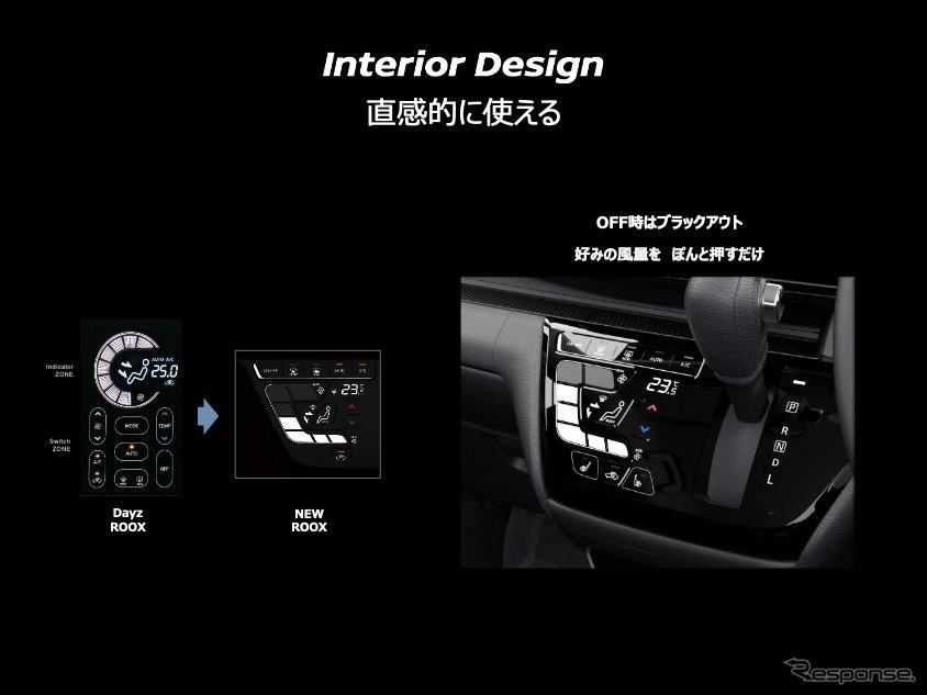 インテリアデザイン:直感的に使える