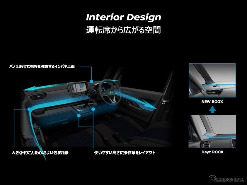インテリアデザイン:洗練された空間性。ピラー基部とダッシュボード上面とのつながりに注意。