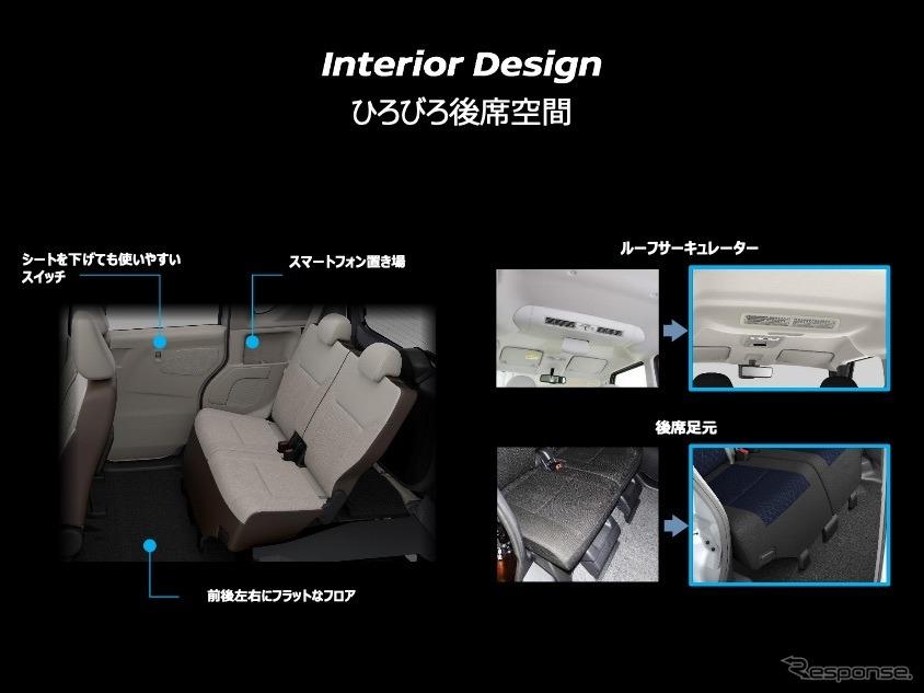 インテリアデザイン:視覚的ノイズをなくす