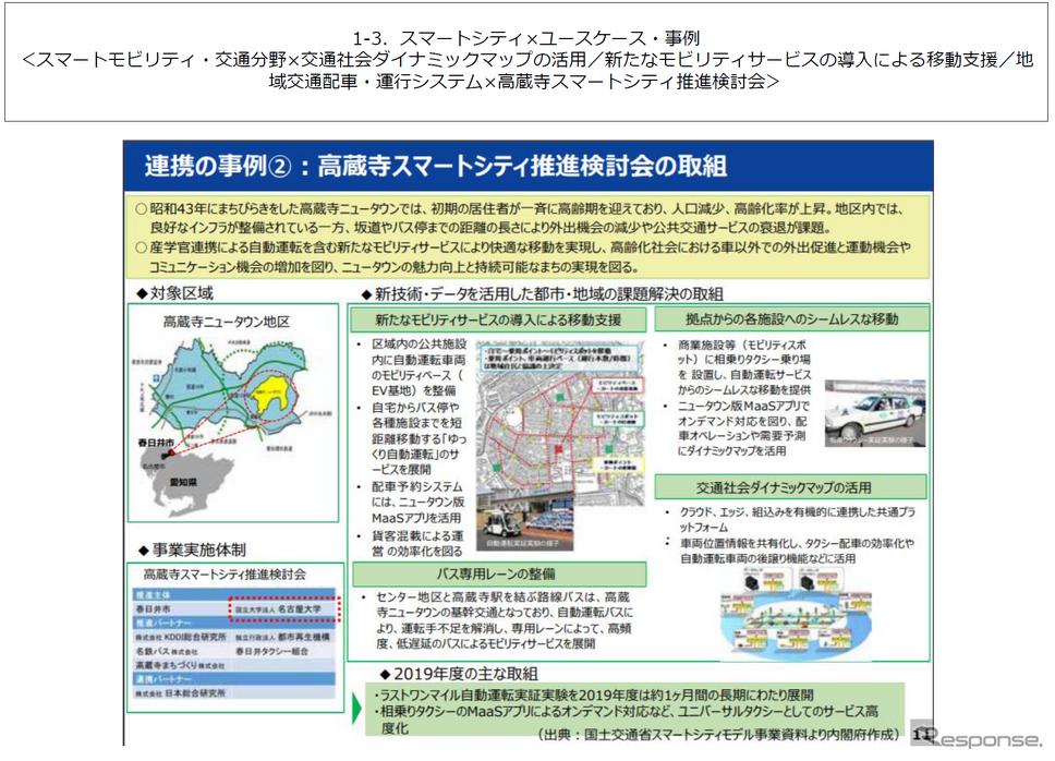 スマートシティのユースケースについて詳細が分かる資料も収録されている