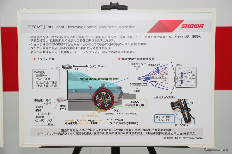 ショーワの四輪車用電子制御式ダンパー「IECAS」