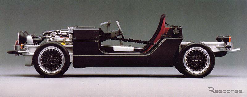 マツダMX-04(1987年)
