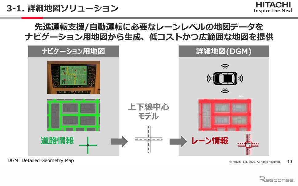 詳細地図ソリューション(Hitachi Social Innovation Forum 2020 TOKYO ONLINEより)